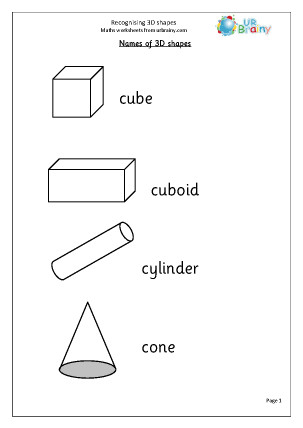 Recognising 3D shapes