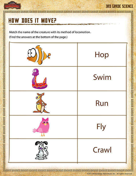 How does it Move Printable Science Worksheets