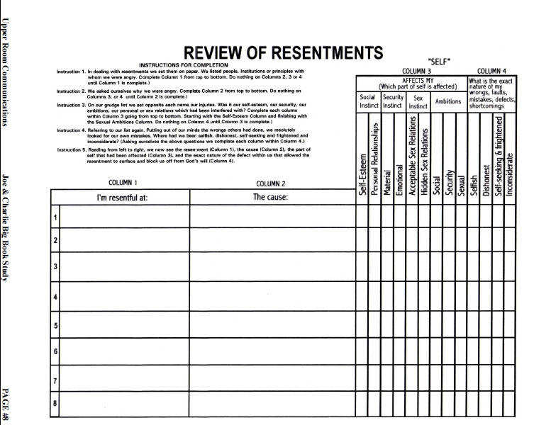 4th Step Review of Resentments JPEG