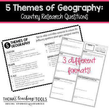 5 Themes of Geography Country Research Questions