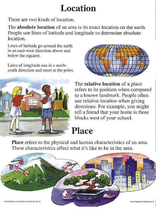 5 Themes Geography Poster Set