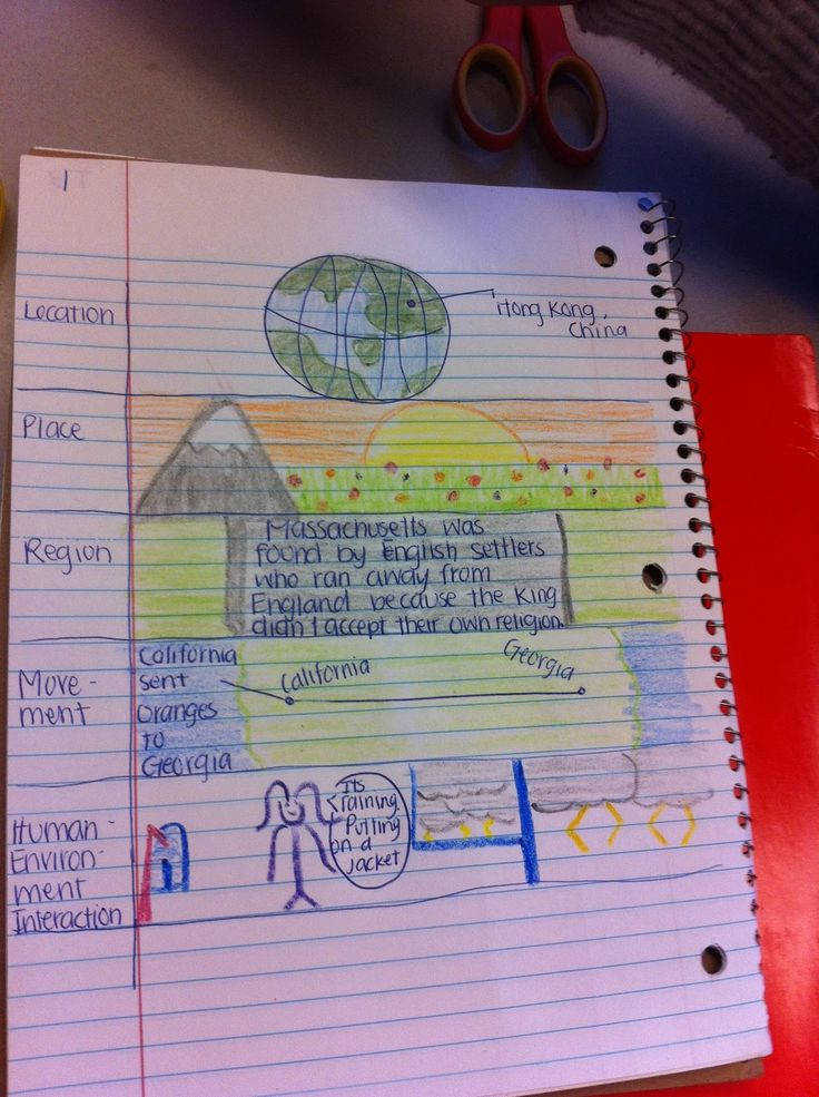 5 Themes of Geography notebooking To Engage Them All Lovin It Interactive