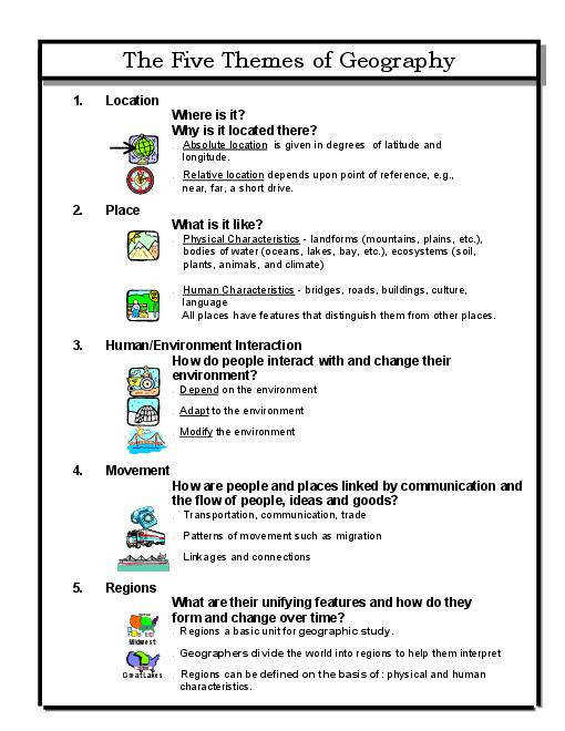 Five Themes Geography Worksheet five themes of geography worksheet answers…