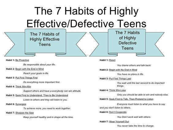 Image result for 7 habits of highly effective teens clipart Leader In Me ideas