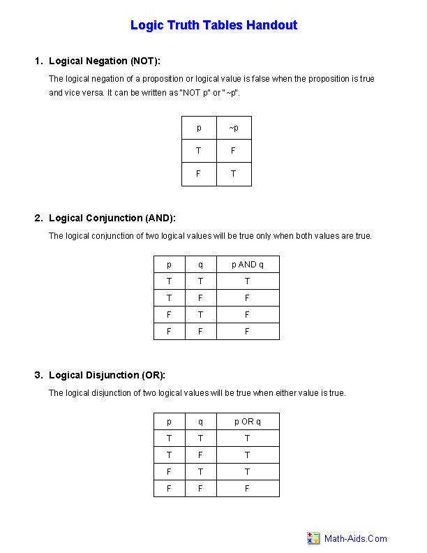Cracking The Code Of Life Questions Worksheet Answers Worksheets ...