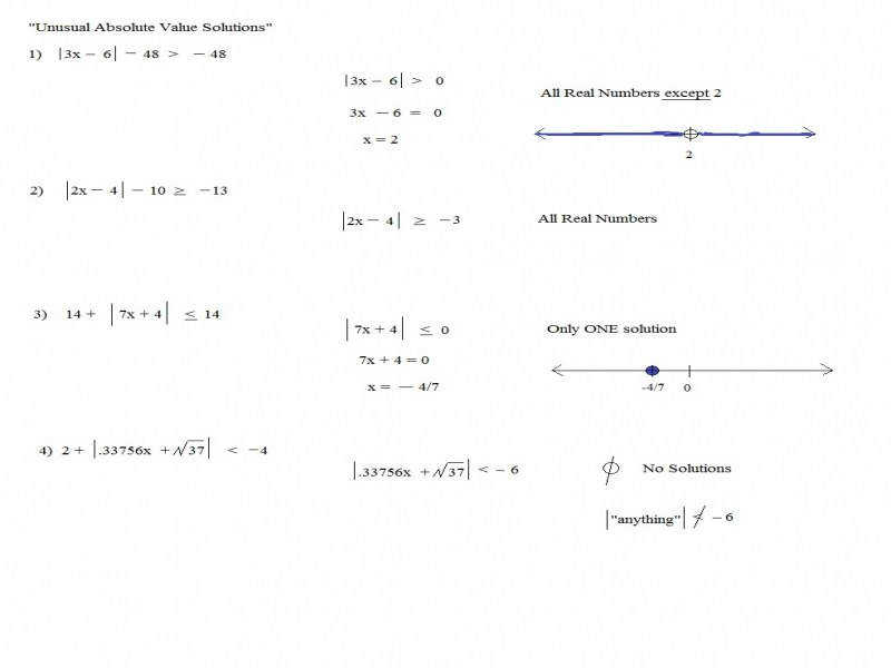 Math Plane Absolute Value And Inequalities