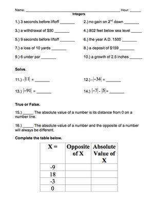 Integers Opposites Absolute Values Situations Worksheets Notes Assessment from