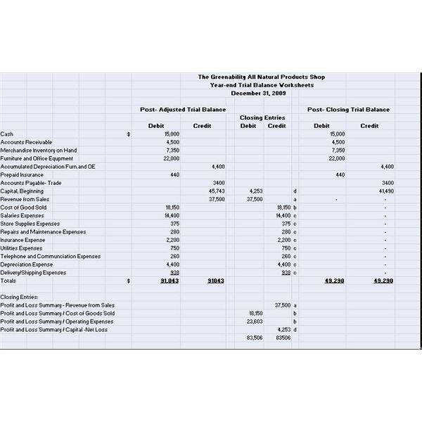 Accounting Worksheet Example
