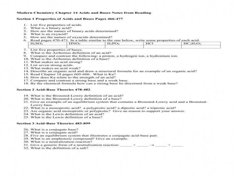 Acid And Bases Worksheet Homeschooldressage