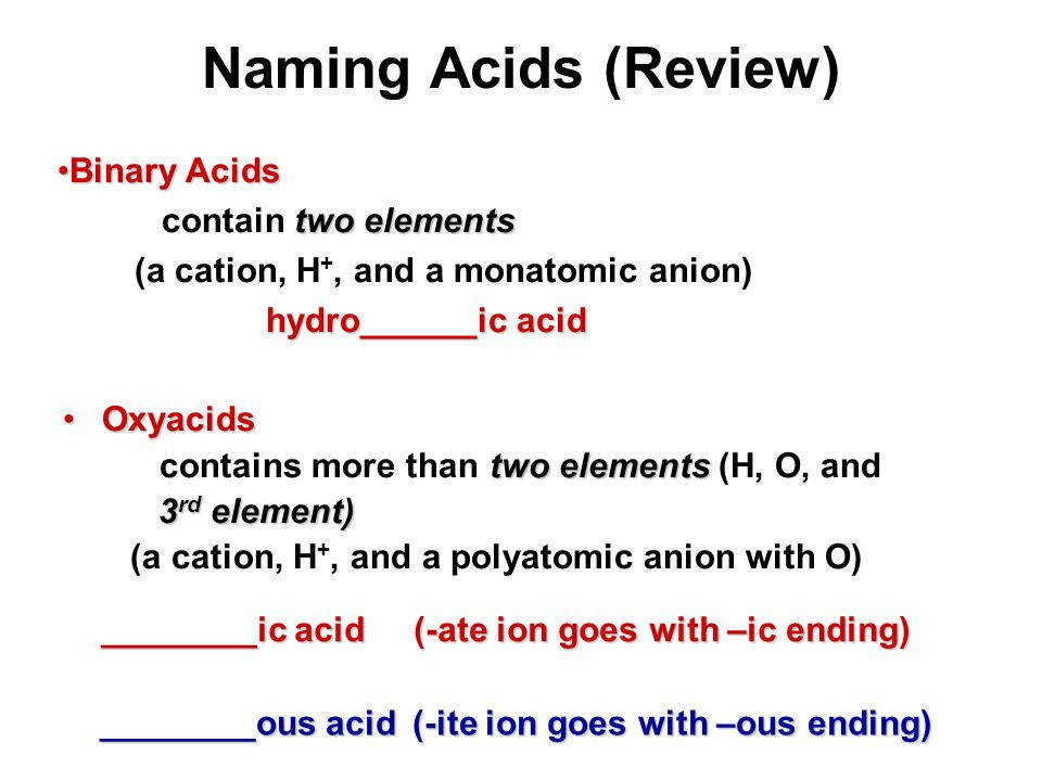 Naming Acids and Bases Worksheet Notes Name Chemistry 2