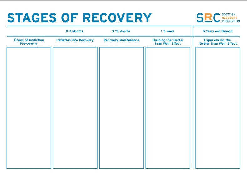 Best Solutions of Substance Abuse Group Worksheets About Worksheet