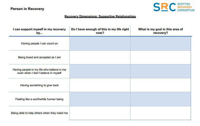 Person In Recovery Dimensions
