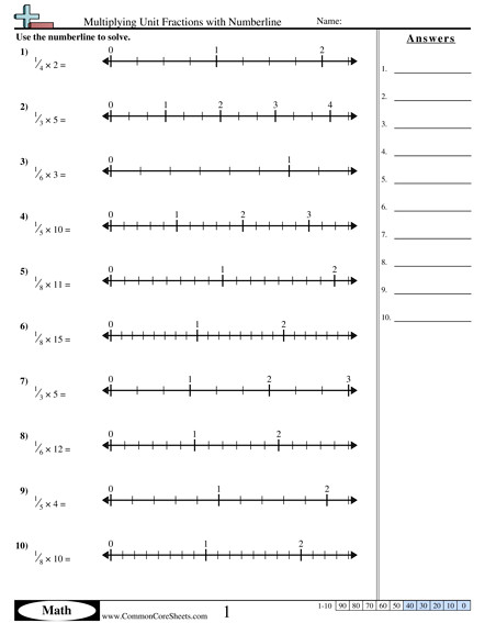 Multiplying Unit Fractions with Numberline worksheet