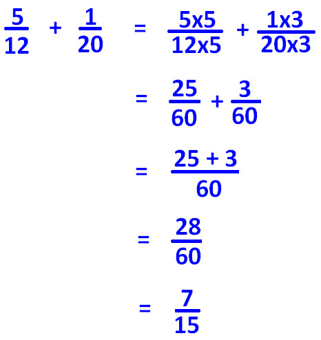Adding fractions worksheets pdf Practice problems
