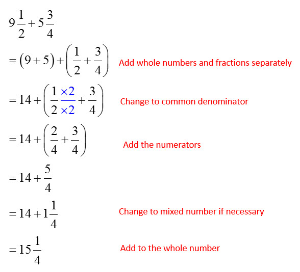 Add mixed numbers with unlike denominators
