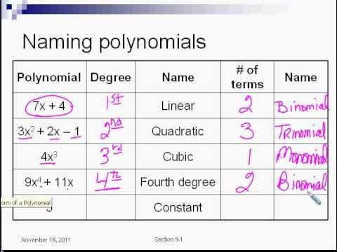 7 4 and 7 5 Classifying Adding and Subtracting Polynomials avi