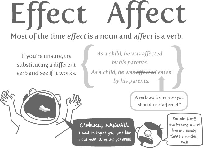 Affect Vs Effect Worksheet Worksheets For School pigmu