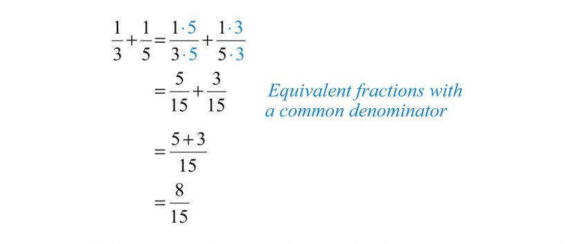 And Subtracting Rational Expressions Addition Subtraction Algebraic Worksheets With Answers Fbefa37e ed d Addition And Subtraction
