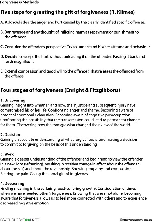Forgiveness Methods