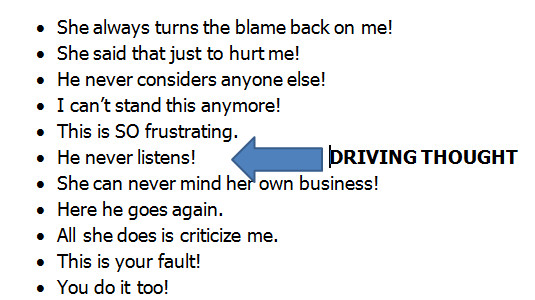 Anger Management Worksheet 3 Driving Thought is e of the Secrets to Anger Control