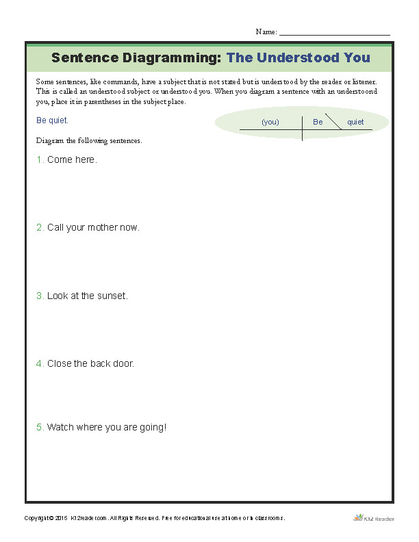 How to Diagram You Sentence Diagramming Worksheet In this activity students practice diagramming