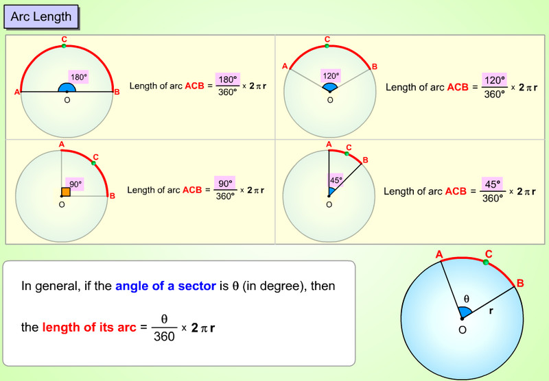 1 Arc Length and Area of Sector of a Circle