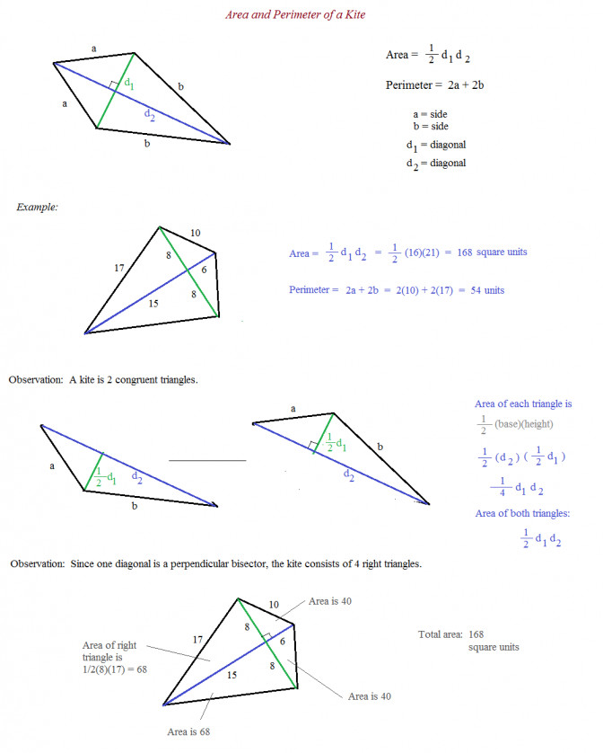Area Of Polygons Worksheet | Homeschooldressage.com