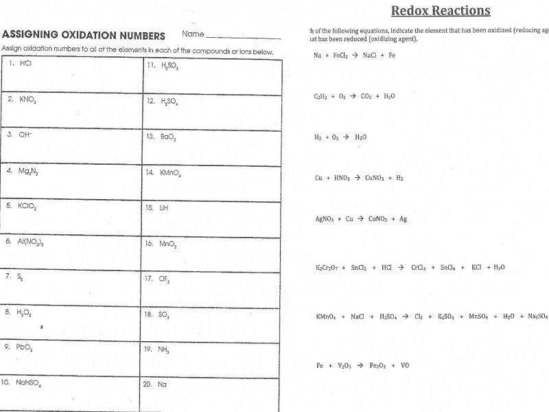 Worksheet Oxidation Numbers Worksheet Key Oxidation Numbers