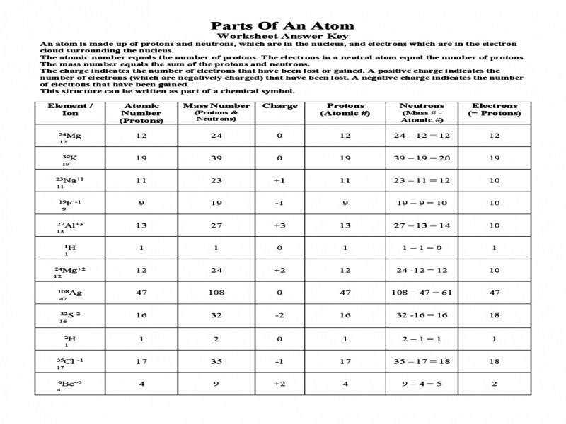 Atomic Mass And Atomic Number Worksheet Answers – Duashadi