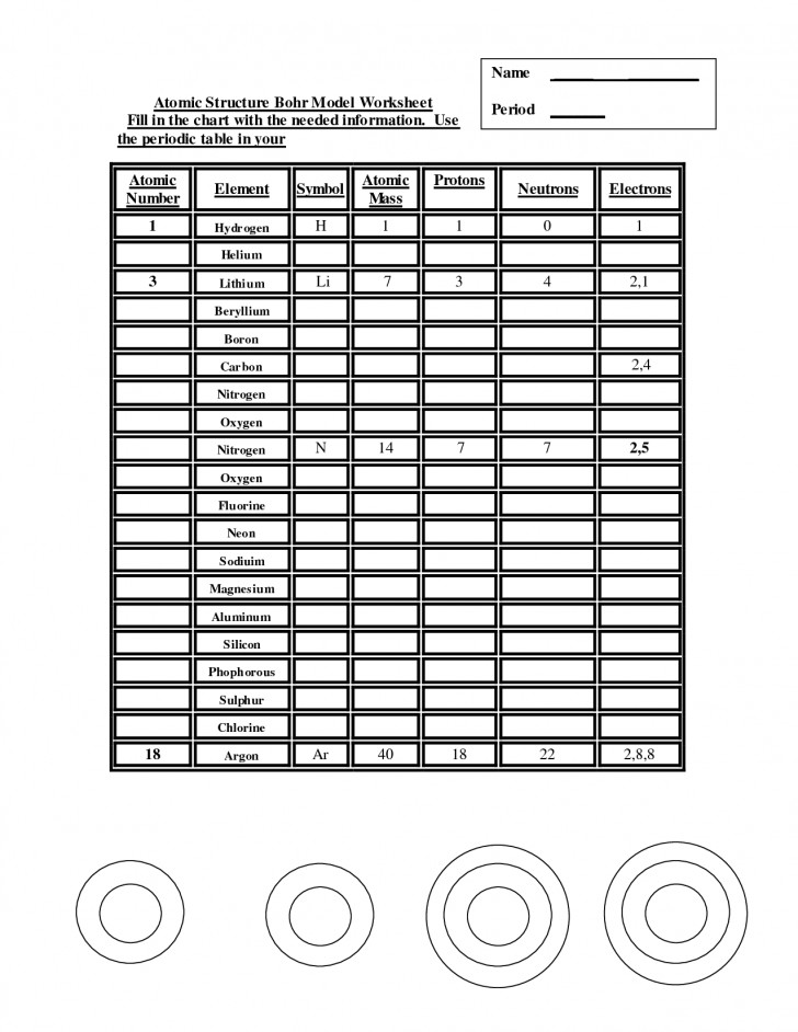 Bohr Atomic Models Worksheet Answers Justsingit