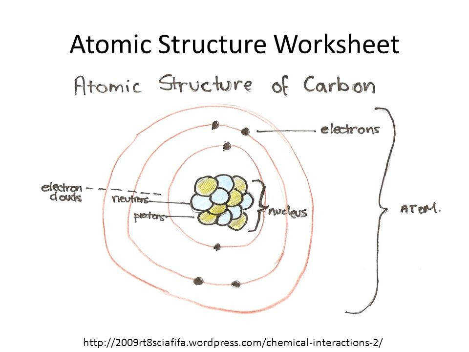 Atomic Structure Worksheet  HomeschooldressageCom