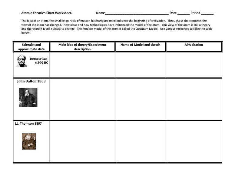 Atomic Theories Chart Worksheet