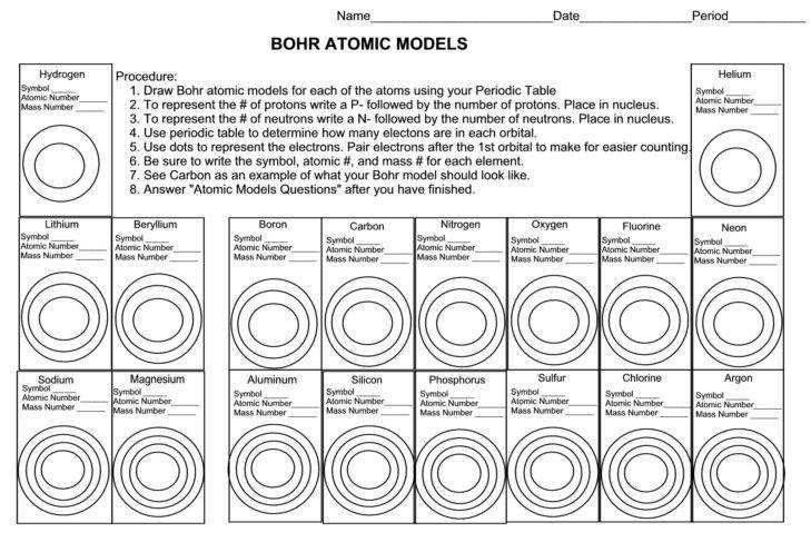 Medium Size of Worksheet elements And The Periodic Table Worksheet Animal Tracks Worksheet Atomic Structure