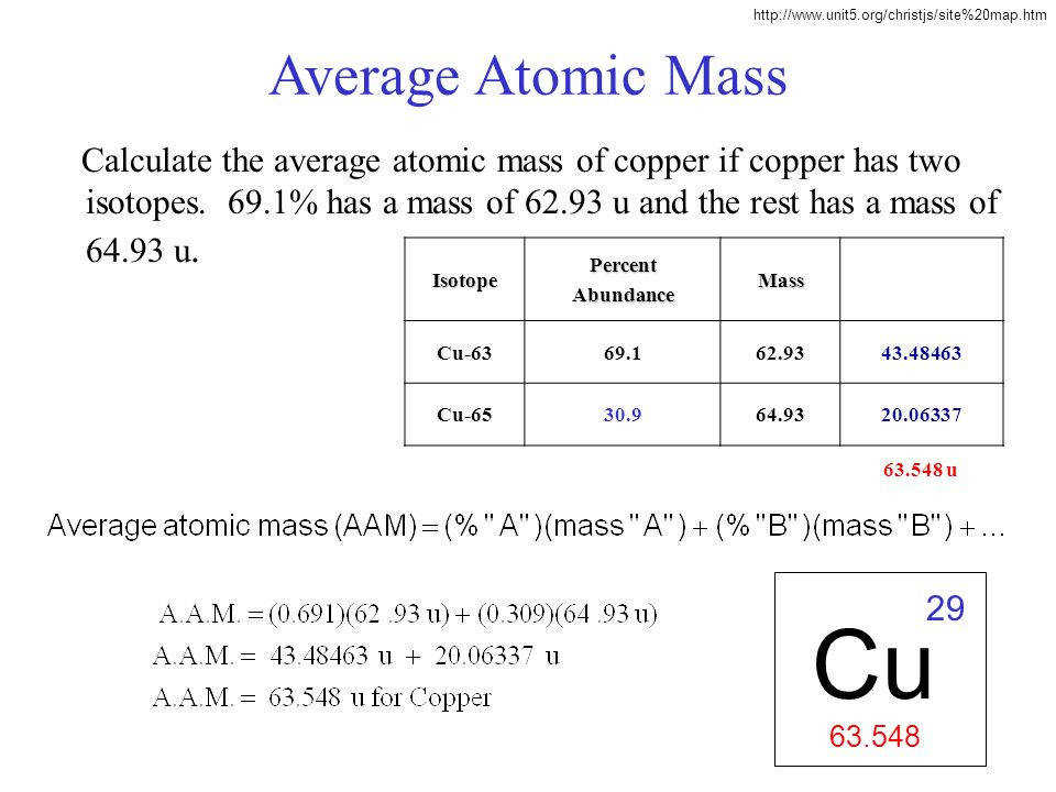 28 Average Atomic Mass Calculate