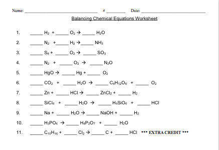 Balanced And Unbalanced Chemical Equations Worksheet