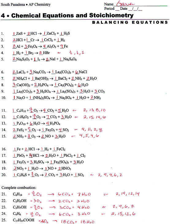 Balancing Equations Worksheet Answers Chemistry 8