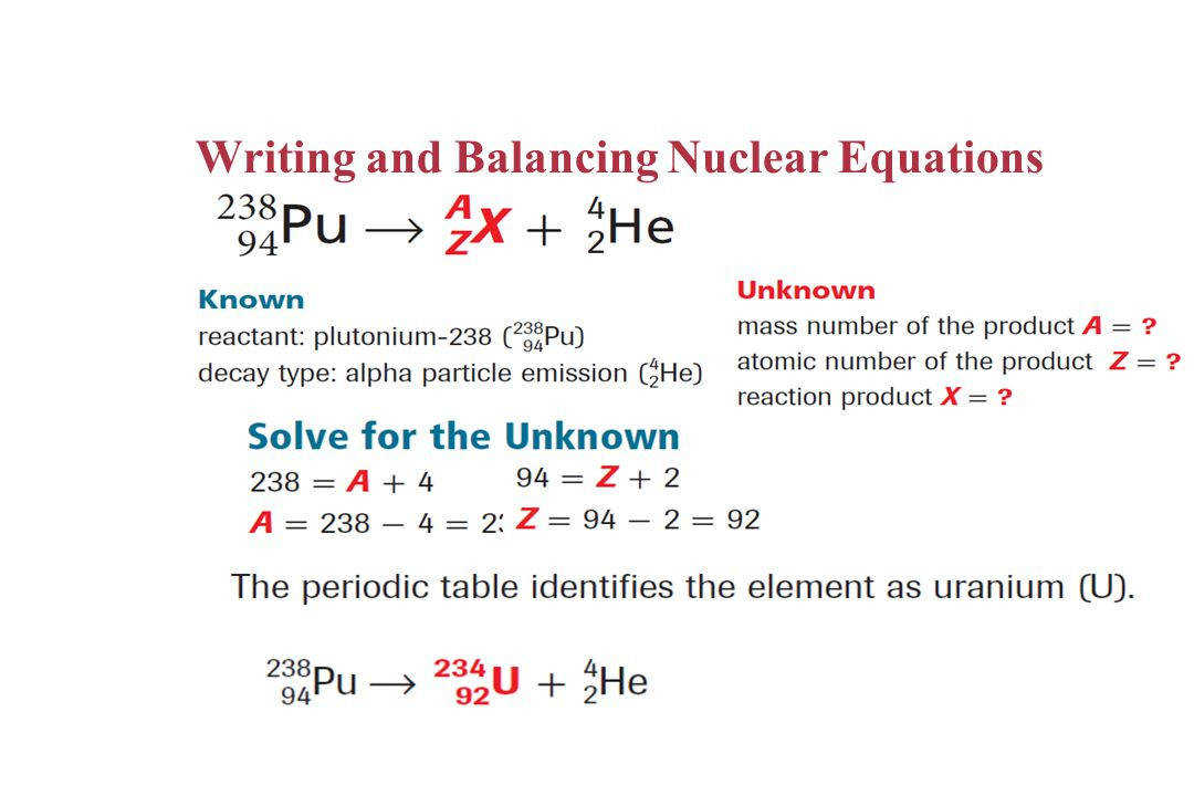 Writing and Balancing Nuclear Equations