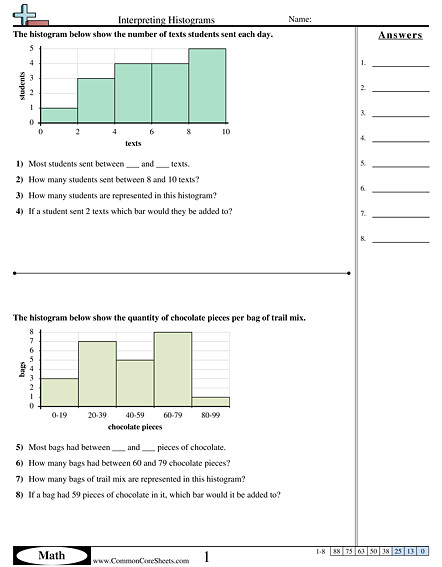 Interpreting Histograms worksheet Interpreting Histograms worksheet