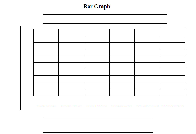 Going Abroad Practice Reading a Bar Graph Worksheet