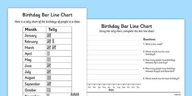 Birthdays Bar Line Chart Worksheets