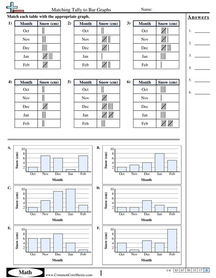 Awesome Collection of Bar Graph And Tally Chart Worksheets With Additional Layout