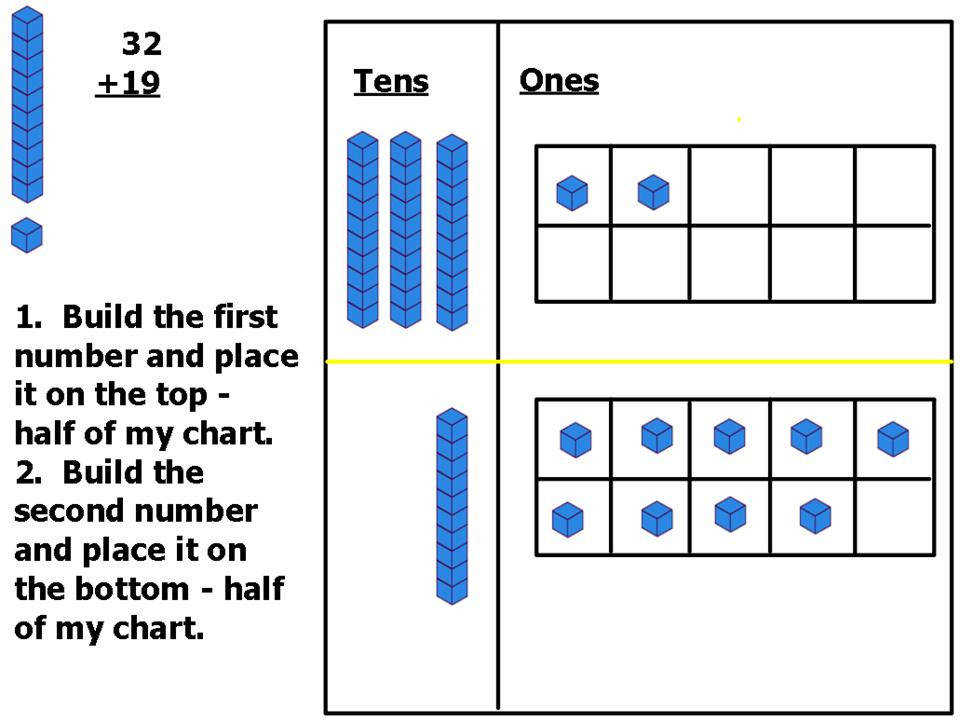 2nd Grade Worksheets Base Tens