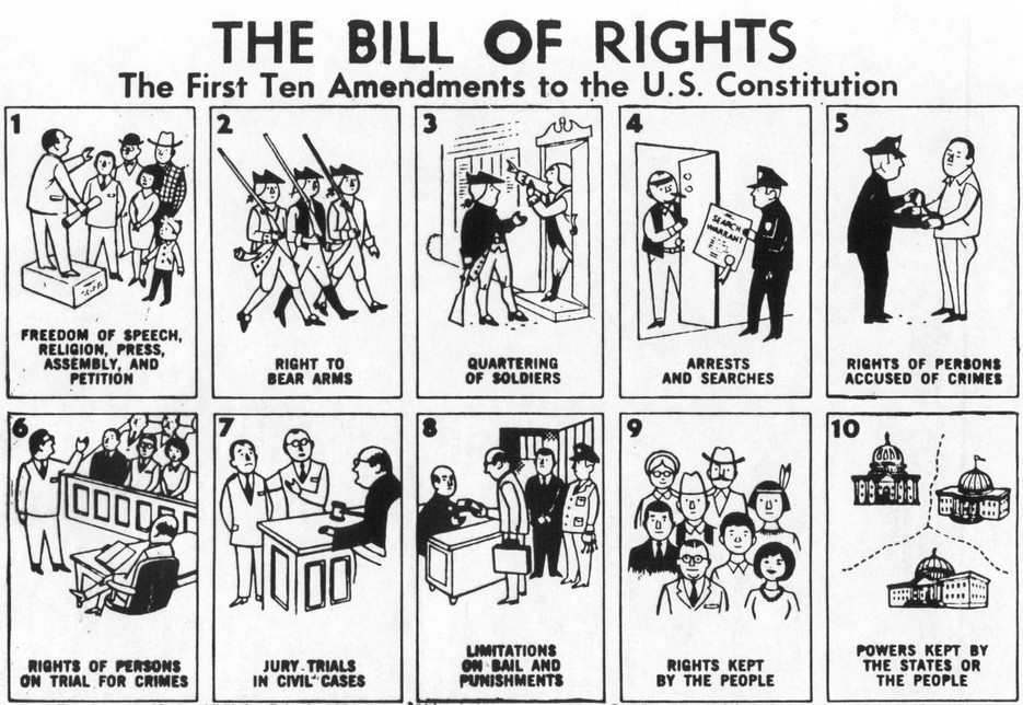 Bill of Rights illustrated with pictures