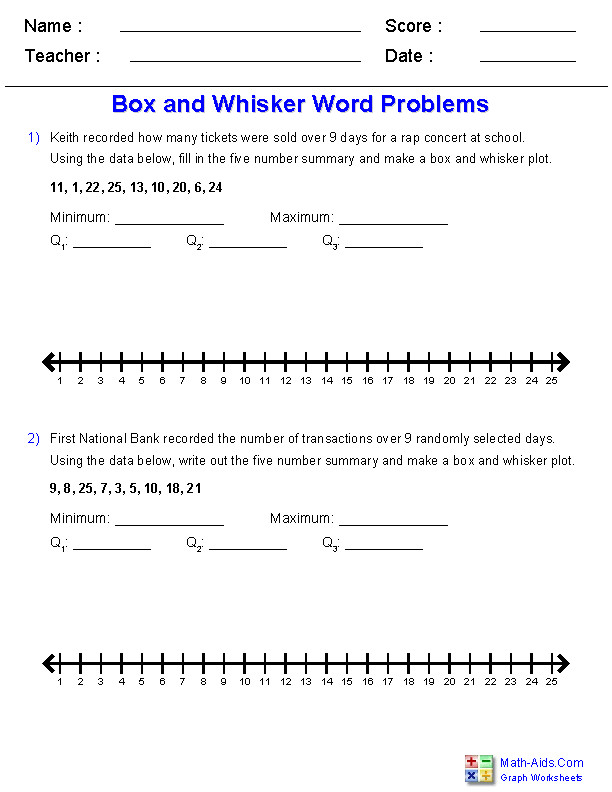 Box and Whisker Plots Word Problems Worksheets