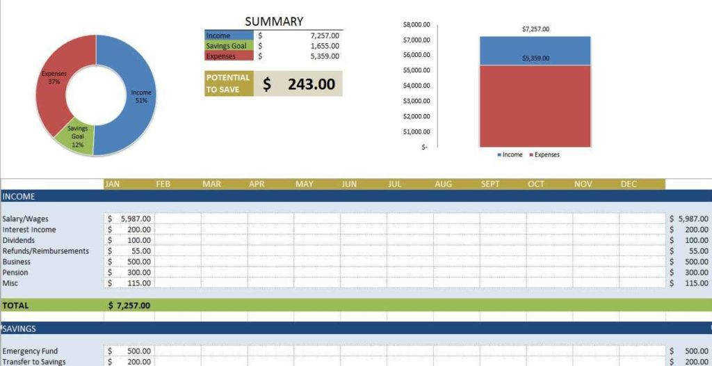 Easy Bud Spreadsheet Template Free Bud Excel Templates Free Bud Spreadsheet Sample Bud Spreadsheet Free Download