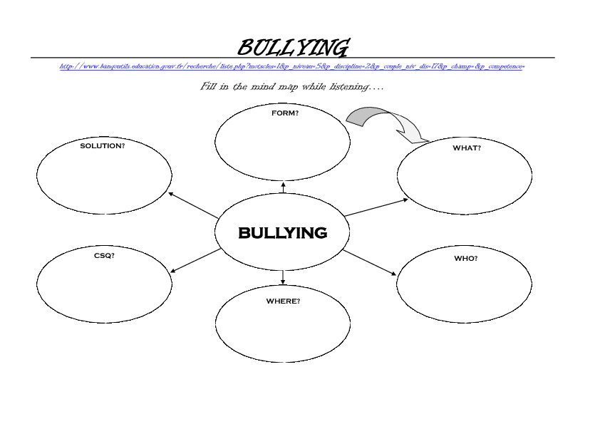 Listenings about Bullying