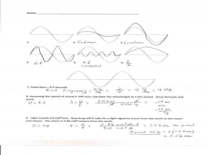 Wave Speed Worksheet Worksheets