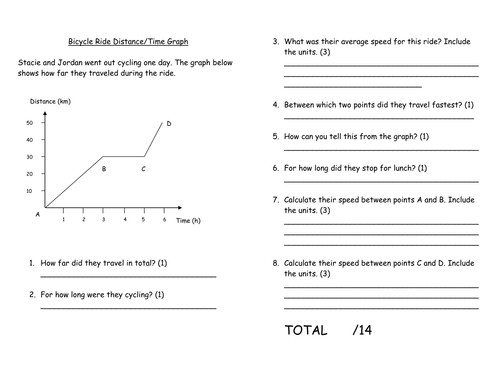 Lesson 6 KS3 Forces Speed by Mister Dawg Teaching Resources Tes