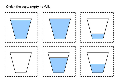 Best Ideas of Capacity Worksheets With Additional Summary Sample