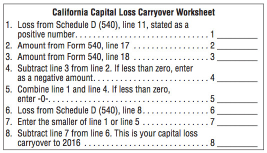 All Worksheets capital loss carryover worksheet Need help with California Capital Loss Carrover for my